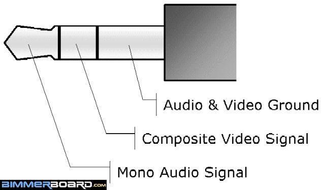 BMW E38 Club - AV разъёмы сзади или как я таки сделал видеопроигрыватель из TV 4:3