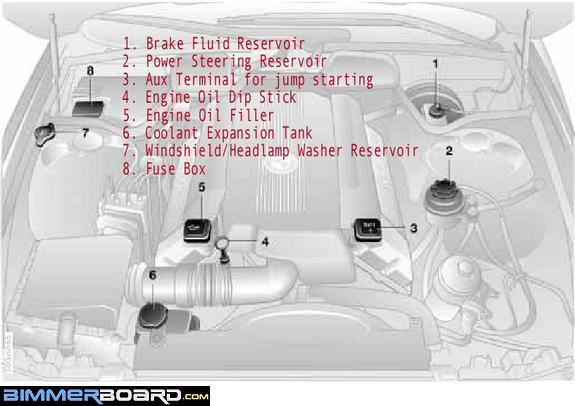 739005_28_full power locks and windows 1995 740 i 2011 BMW E92 Fuse Box Diagram at gsmportal.co