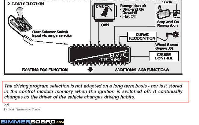 Bmw Reset Adaptation Values