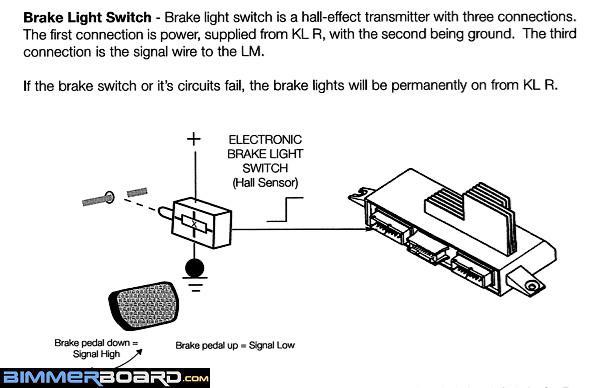 E46 brake light wiring diagram diy enthusiasts wiring diagrams brake light problem e38 bimmerfest bmw forums rh bimmerfest com basic brake light wiring diagram simple brake light wiring diagram cheapraybanclubmaster Choice Image