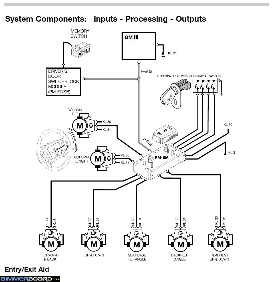 Bmw E46 Steering Wheel Wiring Diagram - Wiring Diagram