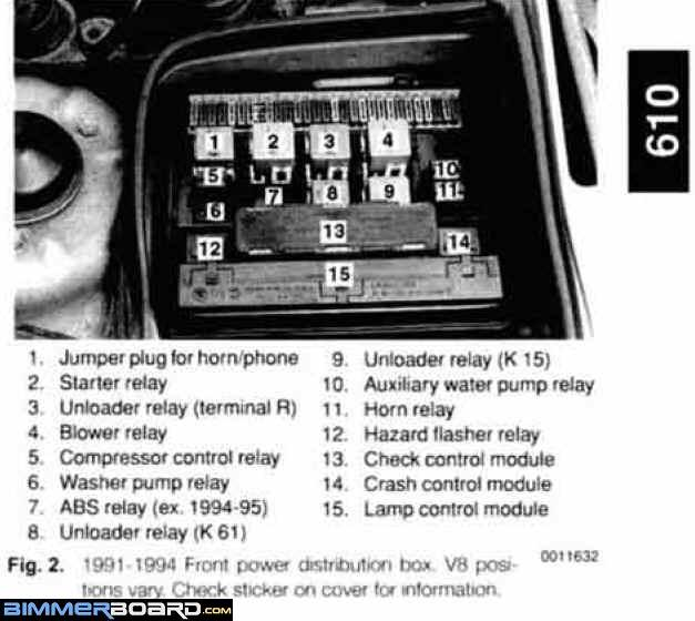 E34 Relay Index under hood 1990 525i relay diagram BMW Cigarette Lighter Fuse Symbol at n-0.co