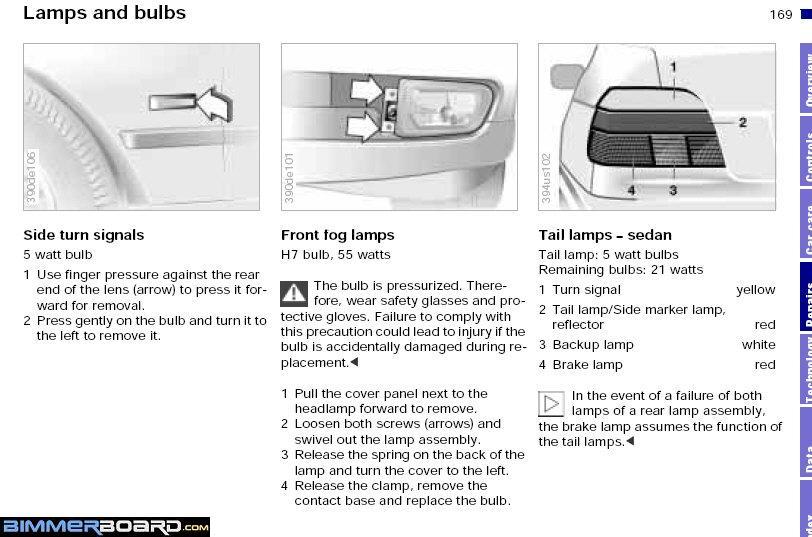 E39 Wagon Fuse Diagram - Wiring Diagram