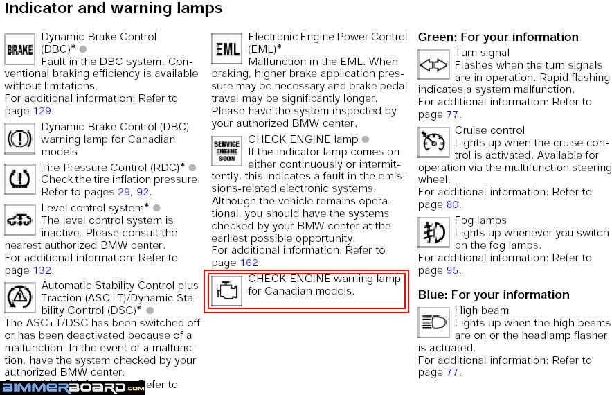 E Warning Light On Please Help Me Bimmerfest BMW - Bmw e90 warning signs