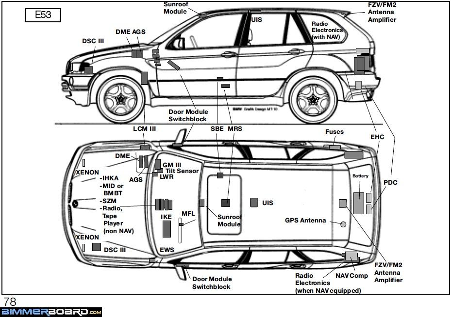 E53 X5 Component Locations water spilled on my trunk now i have self leveling suspension 2001 BMW X5 Interior Diagram at gsmportal.co