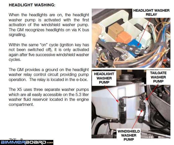 windscreen washers front rear not working image text below from bmw tech info