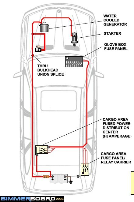 E53 X5 Positive Battery Cable Connections Diagram radio and turn signal and some cluster lights not working bmw e39 fuse box location at alyssarenee.co