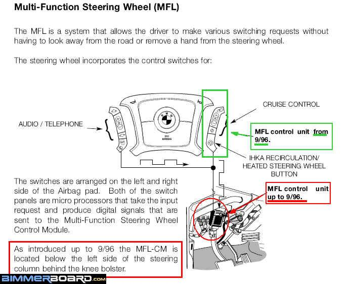 MFL Steering Wheel 1 r t button on steering wheel bimmerfest bmw forums BMW 2002 Steering Wheel at crackthecode.co
