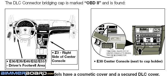 OBDII port cover/cap