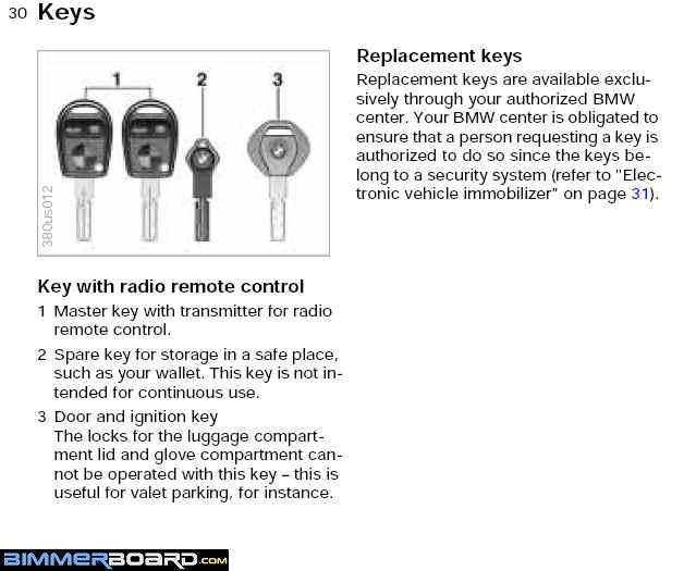 Old Style BMW Key Set remote on key not working bimmerfest bmw forums BMW 328I Fuse Box Diagram at bayanpartner.co