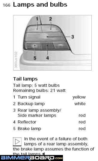 Rear Tail light Bulb Index 98 740i brake lights bmw e36 tail light wiring diagram at crackthecode.co