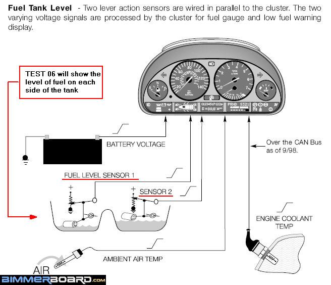 Test 6 Fuel Tank Level Sensors Low Cluster a little bmw e39 quirk re fuel gauge bimmerfest bmw forums E46 BMW Factory Wiring Diagrams at soozxer.org
