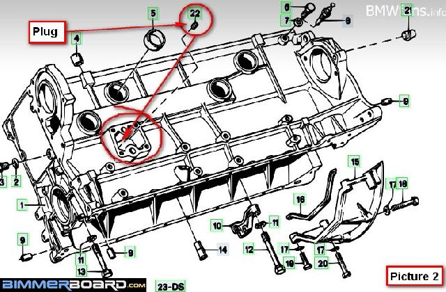 bmw m30 engine diagram wiring diagram for light switch \u2022 bmw e30 relay diagram re here s some reading rh bimmerboard com bmw e30 m20 engine diagram bmw m30 engine