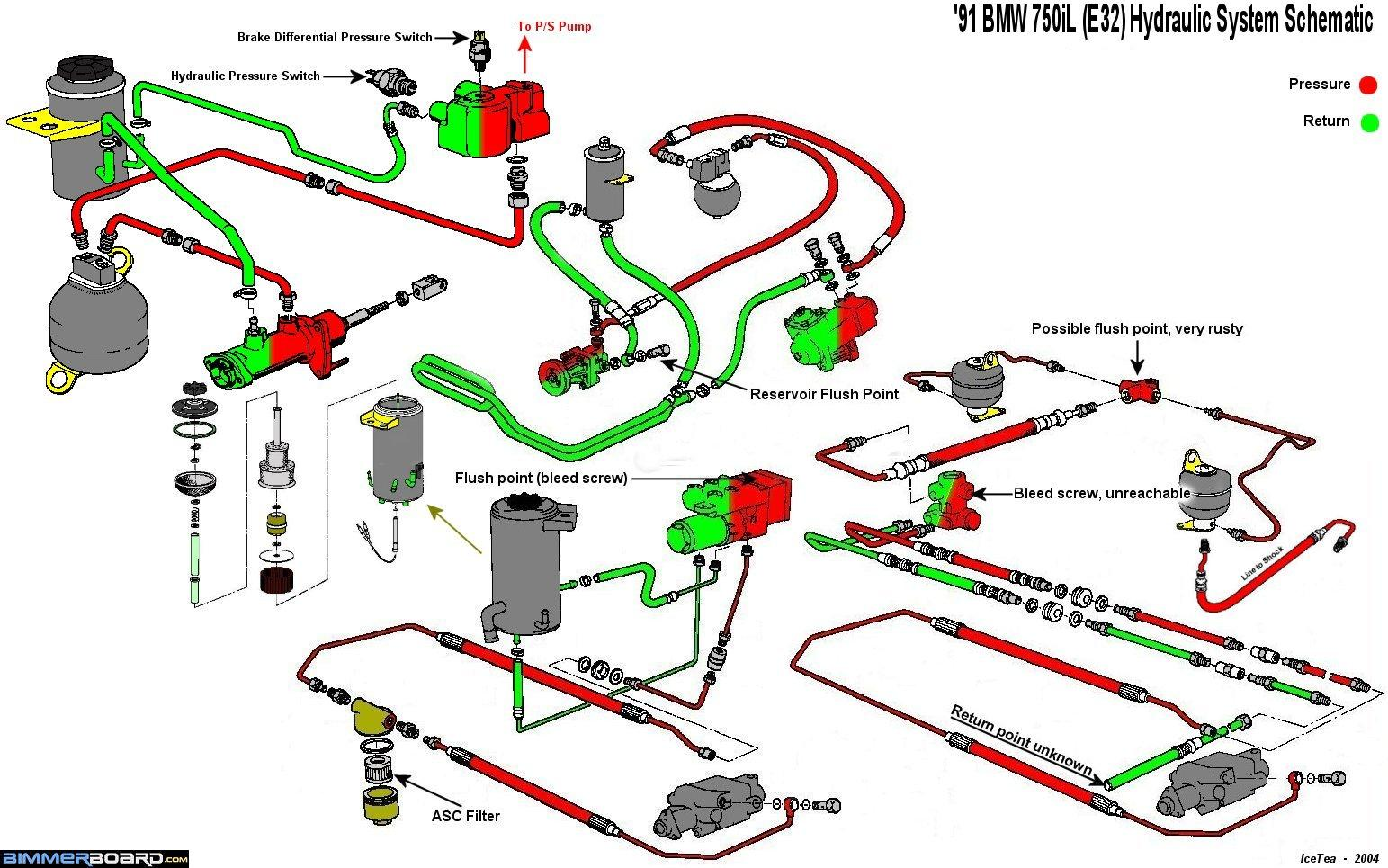 BMW750E32HydraulicSystemSchematic 5 series suspension on a 7 series ? bimmerfest bmw forums E39 Engine Diagram at gsmx.co